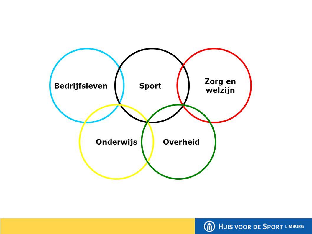 4.Visie op sport en bewegen Weert is een sport- en beweegstad.