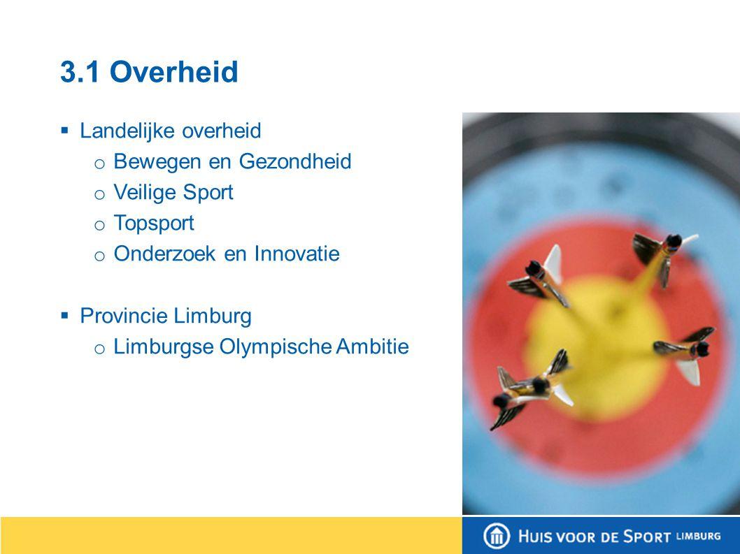 3.1 Overheid  Landelijke overheid o Bewegen en Gezondheid o Veilige Sport o Topsport o Onderzoek en Innovatie  Provincie Limburg o Limburgse Olympische Ambitie