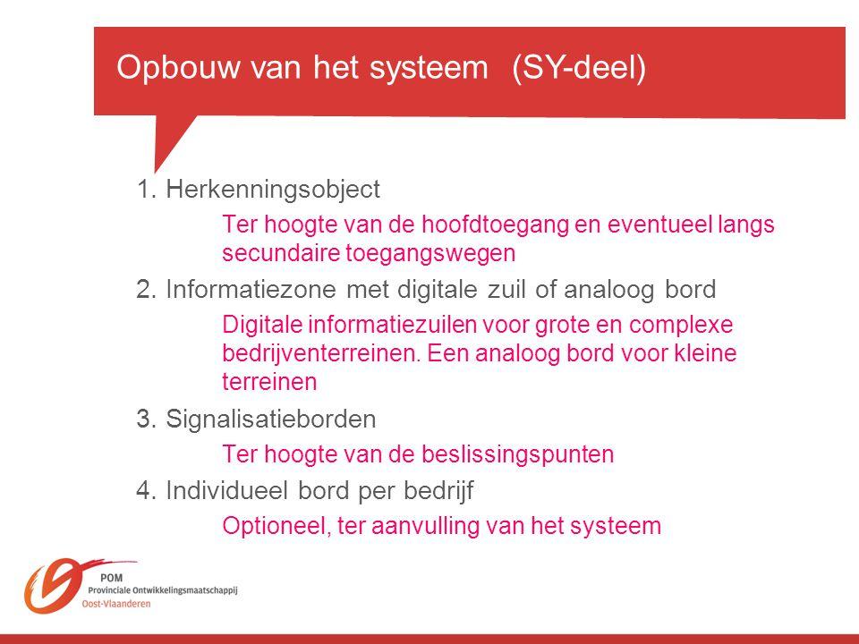 Opbouw van het systeem (SY-deel) 1.