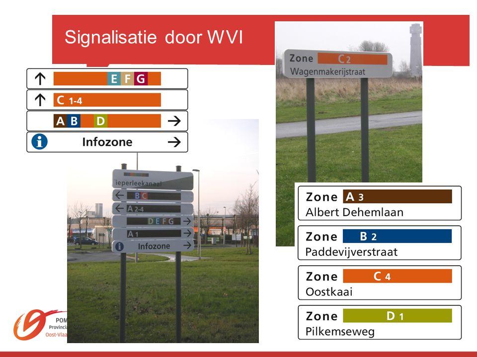 Signalisatie door WVI
