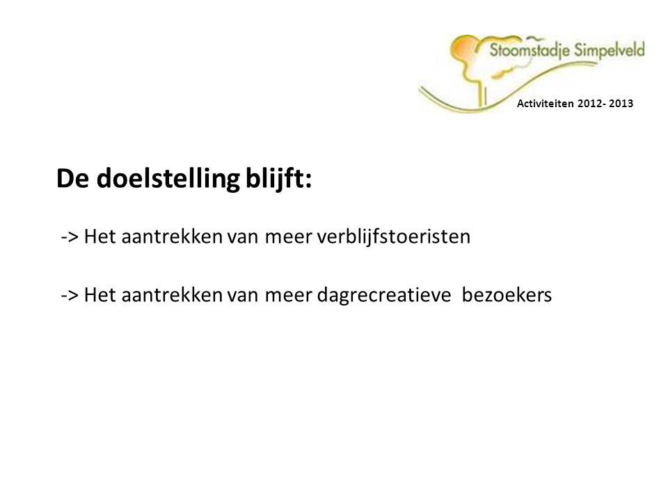 Wat is er in Simpelveld gebeurd in 2012: -> Nieuwe centrum is gereedgekomen (Markt e.o.) -> Nieuwe verblijfsaccommodatie, Vakantieresort Heuvelland -> bestemmingsplanprocedure ->ZLSM is bezig met nieuwe koers ->Groene Cluster Simpelveld is in ontwikkeling Activiteiten 2012 - 2013
