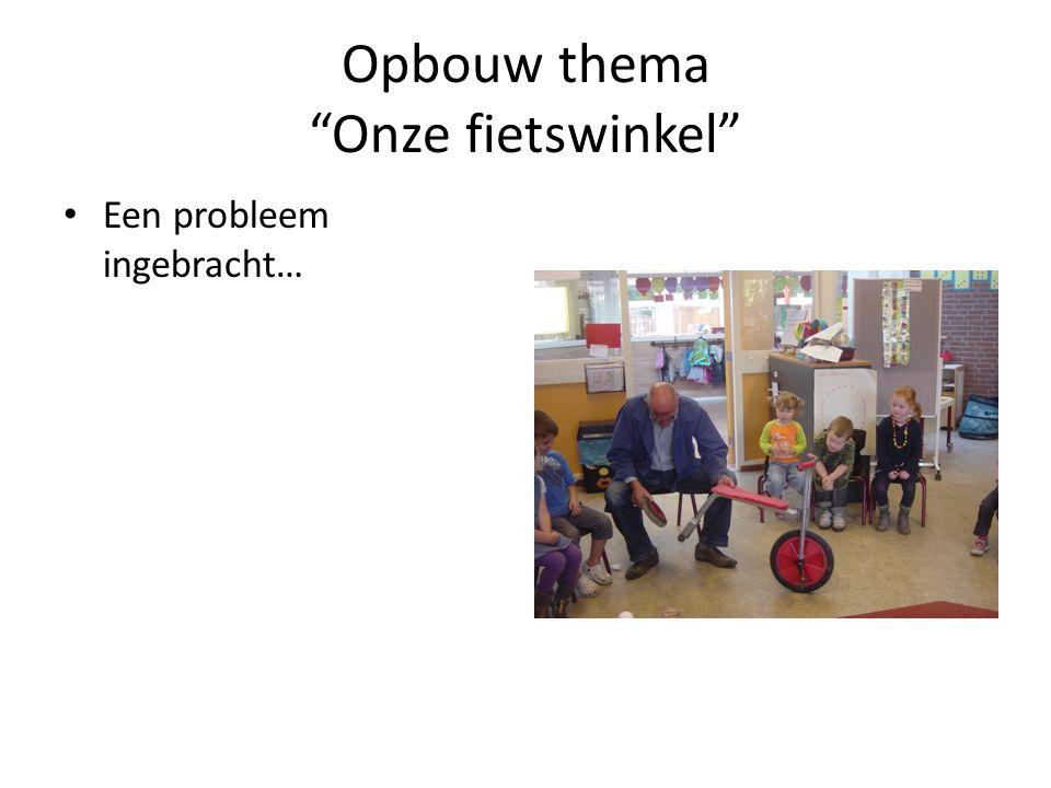 """Opbouw thema """"Onze fietswinkel"""" • Een probleem ingebracht…"""