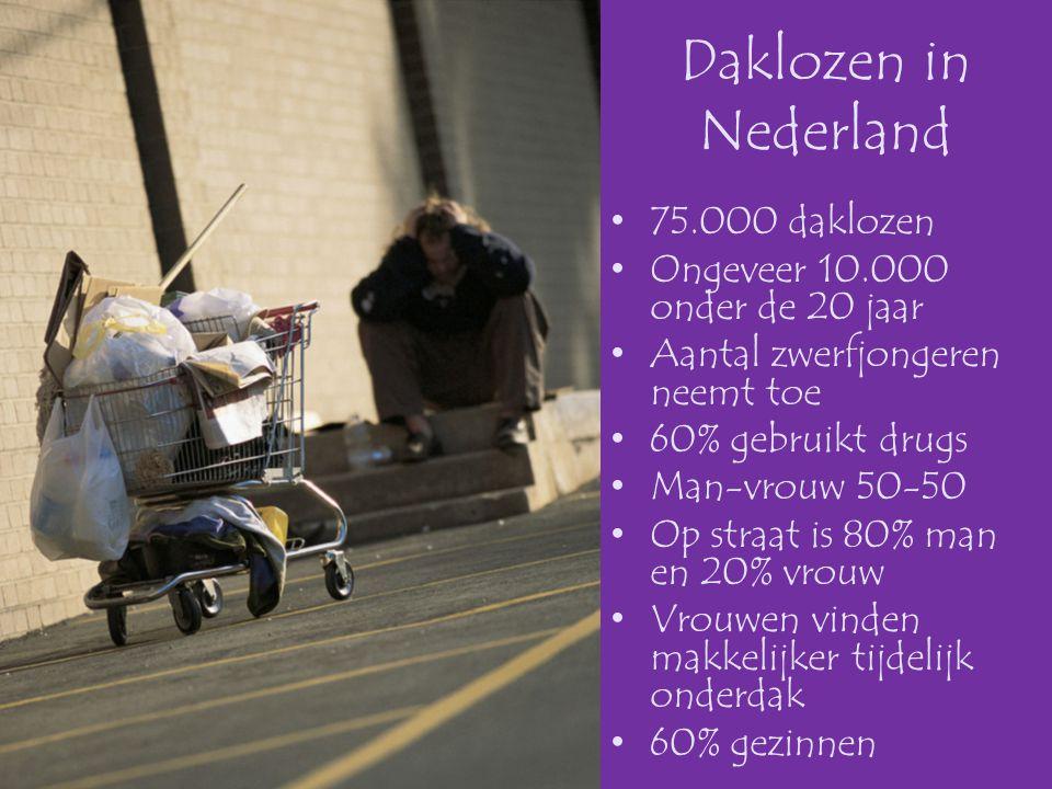 Daklozen in Nederland •75.000 daklozen •Ongeveer 10.000 onder de 20 jaar •Aantal zwerfjongeren neemt toe •60% gebruikt drugs •Man-vrouw 50-50 •Op straat is 80% man en 20% vrouw •Vrouwen vinden makkelijker tijdelijk onderdak •60% gezinnen