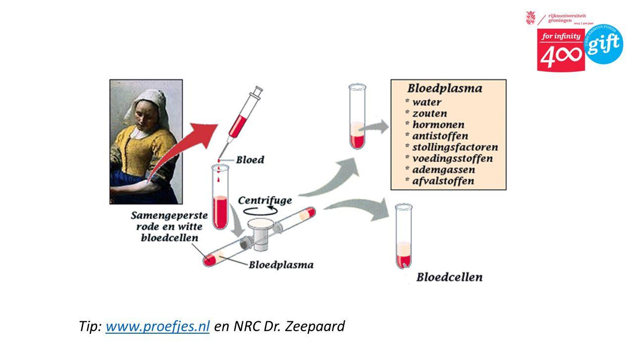 Tip: www.proefjes.nl en NRC Dr. Zeepaardwww.proefjes.nl