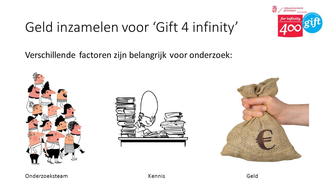 Geld inzamelen voor 'Gift 4 infinity' Verschillende factoren zijn belangrijk voor onderzoek: OnderzoeksteamKennisGeld
