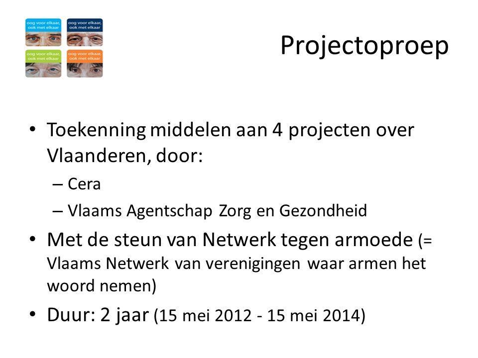 Projectoproep • Toekenning middelen aan 4 projecten over Vlaanderen, door: – Cera – Vlaams Agentschap Zorg en Gezondheid • Met de steun van Netwerk te