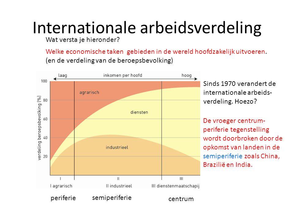 Internationale arbeidsverdeling Wat versta je hieronder? Welke economische taken gebieden in de wereld hoofdzakelijk uitvoeren. (en de verdeling van d