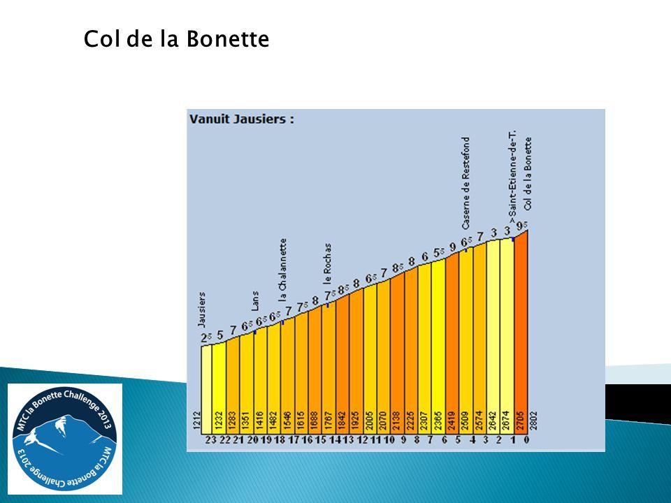 Trainen € 25,- MTC La Bonette Challenge deelnemers kunnen voor €25 deelnemen aan Spinning4Life.
