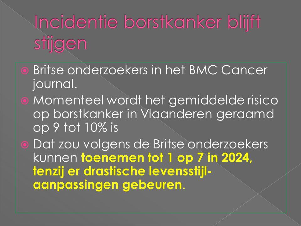  Britse onderzoekers in het BMC Cancer journal.  Momenteel wordt het gemiddelde risico op borstkanker in Vlaanderen geraamd op 9 tot 10% is  Dat zo