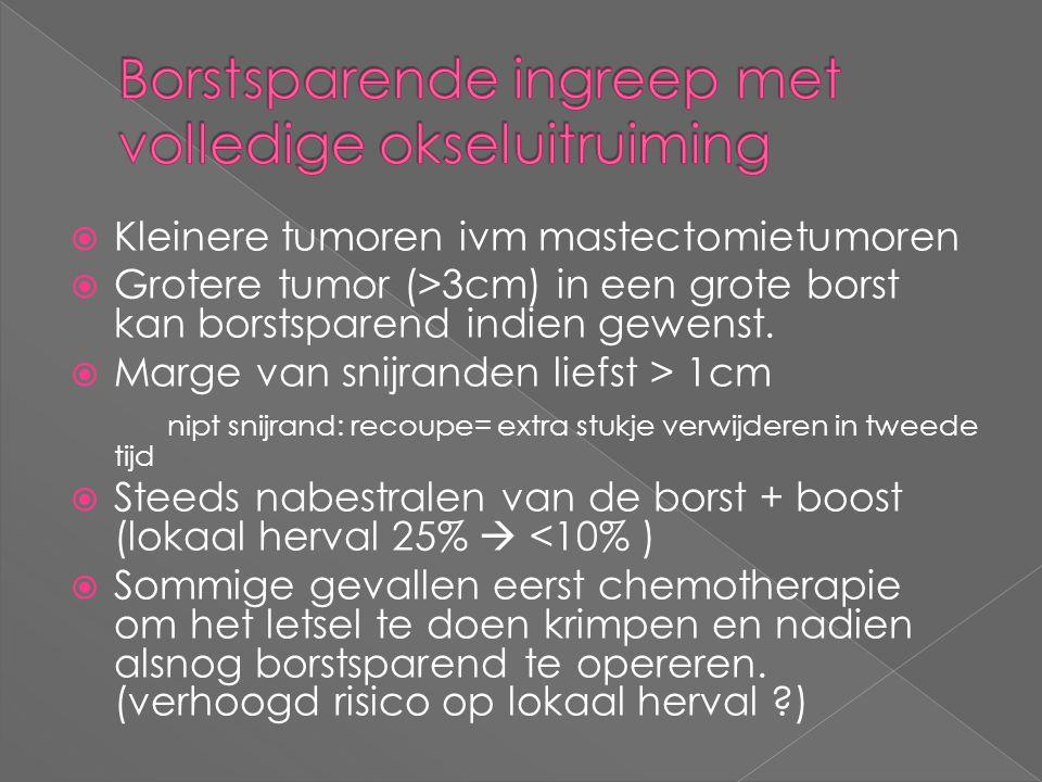  Kleinere tumoren ivm mastectomietumoren  Grotere tumor (>3cm) in een grote borst kan borstsparend indien gewenst.  Marge van snijranden liefst > 1