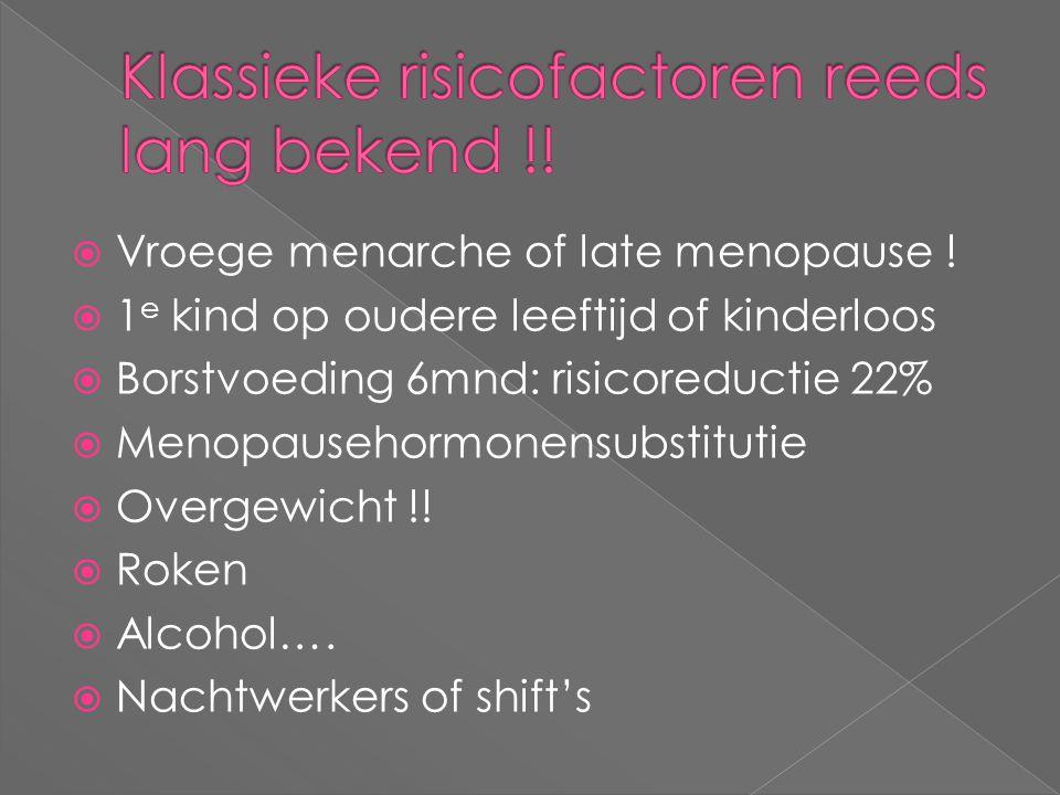  Vroege menarche of late menopause !  1 e kind op oudere leeftijd of kinderloos  Borstvoeding 6mnd: risicoreductie 22%  Menopausehormonensubstitut