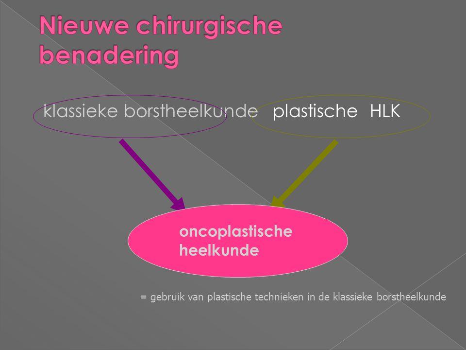 klassieke borstheelkundeplastische HLK = gebruik van plastische technieken in de klassieke borstheelkunde oncoplastische heelkunde
