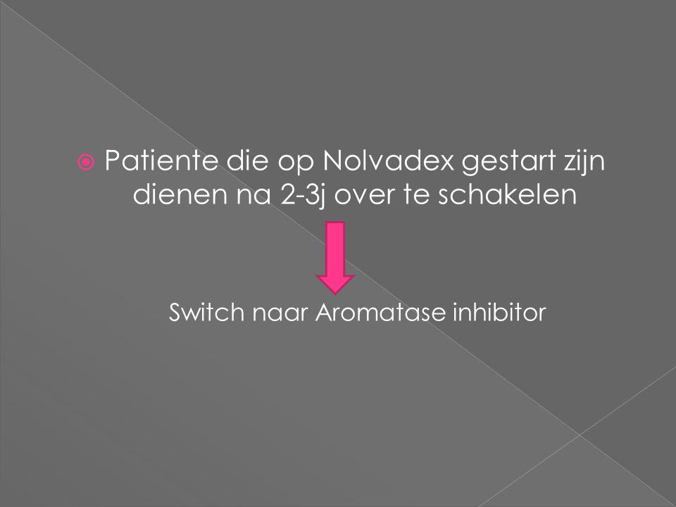  Patiente die op Nolvadex gestart zijn dienen na 2-3j over te schakelen Switch naar Aromatase inhibitor