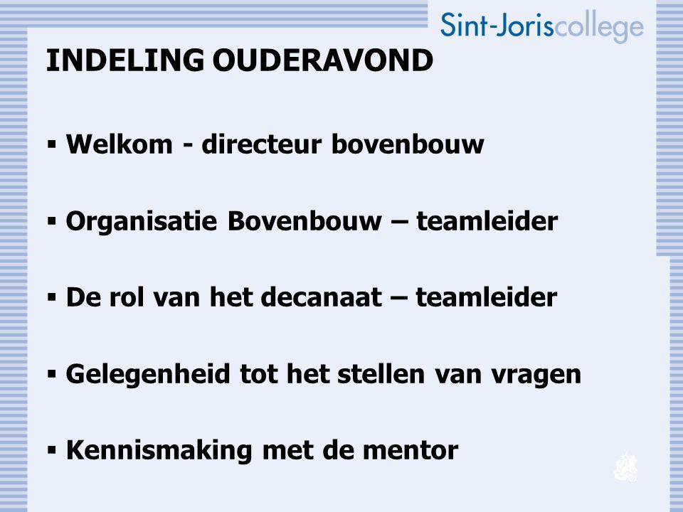 INDELING OUDERAVOND  Welkom - directeur bovenbouw  Organisatie Bovenbouw – teamleider  De rol van het decanaat – teamleider  Gelegenheid tot het s