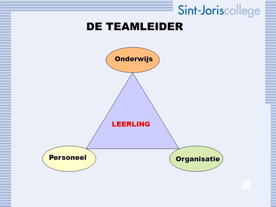 DE TEAMLEIDER LEERLING Onderwijs Organisatie Personeel