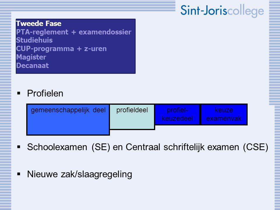  Profielen  Schoolexamen (SE) en Centraal schriftelijk examen (CSE)  Nieuwe zak/slaagregeling gemeenschappelijk deelprofieldeel profiel- keuzedeel