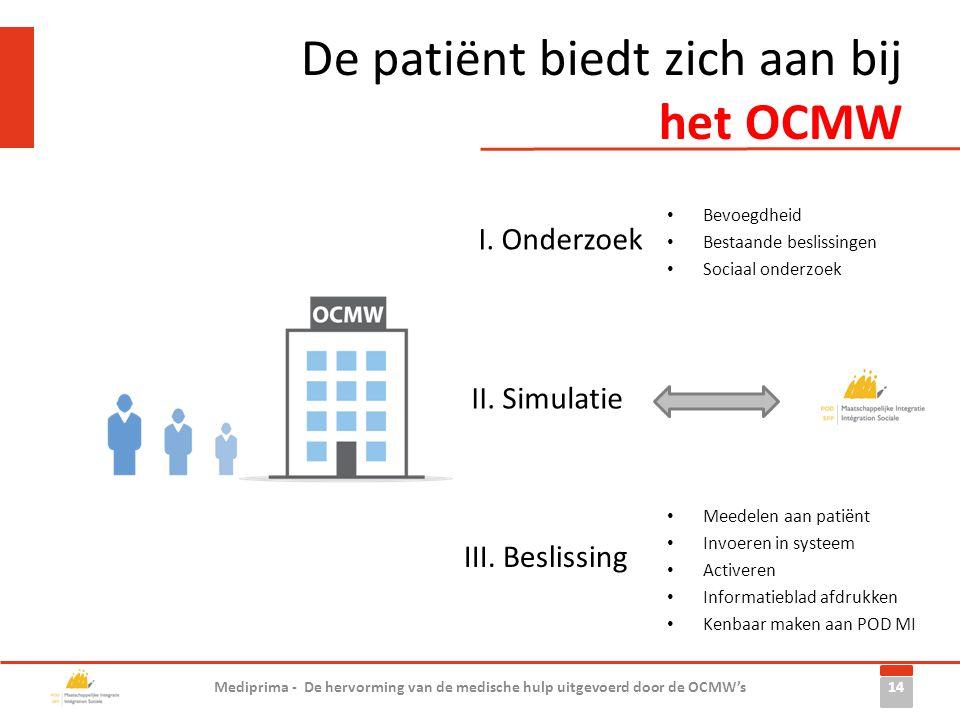 De patiënt biedt zich aan bij het OCMW Mediprima - De hervorming van de medische hulp uitgevoerd door de OCMW's 14 I. Onderzoek II. Simulatie III. Bes