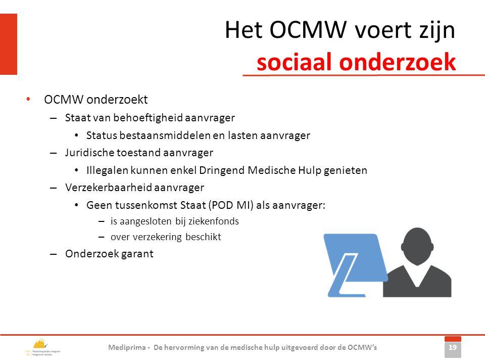 Het OCMW voert zijn sociaal onderzoek • OCMW onderzoekt – Staat van behoeftigheid aanvrager • Status bestaansmiddelen en lasten aanvrager – Juridische