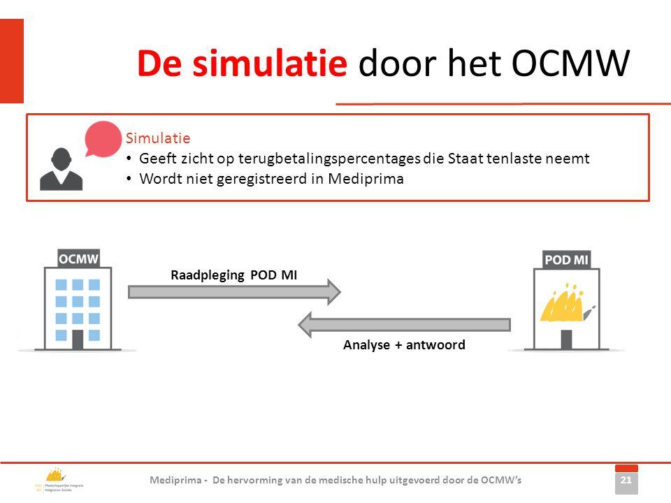 De simulatie door het OCMW 21 Simulatie • Geeft zicht op terugbetalingspercentages die Staat tenlaste neemt • Wordt niet geregistreerd in Mediprima Me