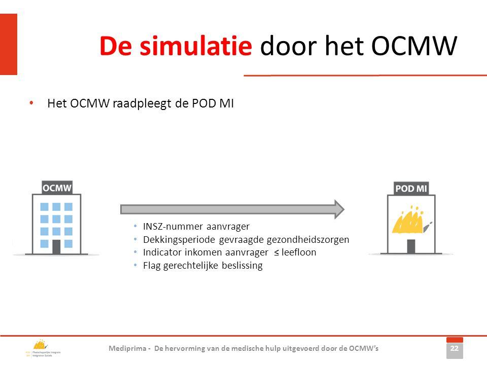 De simulatie door het OCMW 22 Mediprima - De hervorming van de medische hulp uitgevoerd door de OCMW's • INSZ-nummer aanvrager • Dekkingsperiode gevra