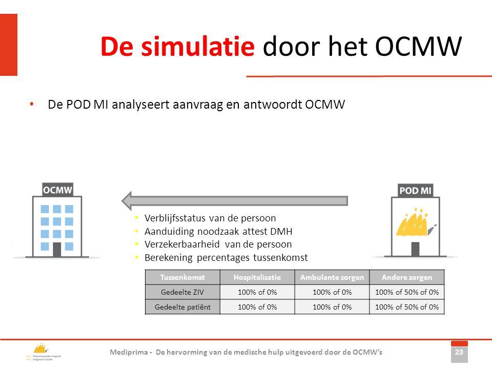 De simulatie door het OCMW 23 Mediprima - De hervorming van de medische hulp uitgevoerd door de OCMW's • De POD MI analyseert aanvraag en antwoordt OC