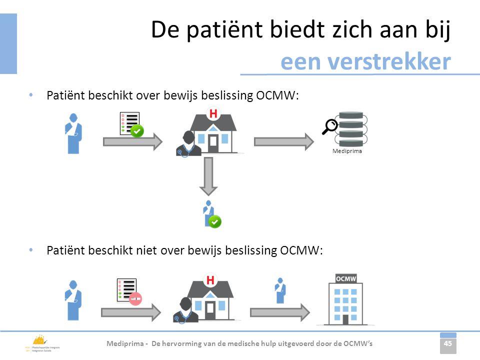 45 De patiënt biedt zich aan bij een verstrekker Mediprima - De hervorming van de medische hulp uitgevoerd door de OCMW's • Patiënt beschikt over bewi