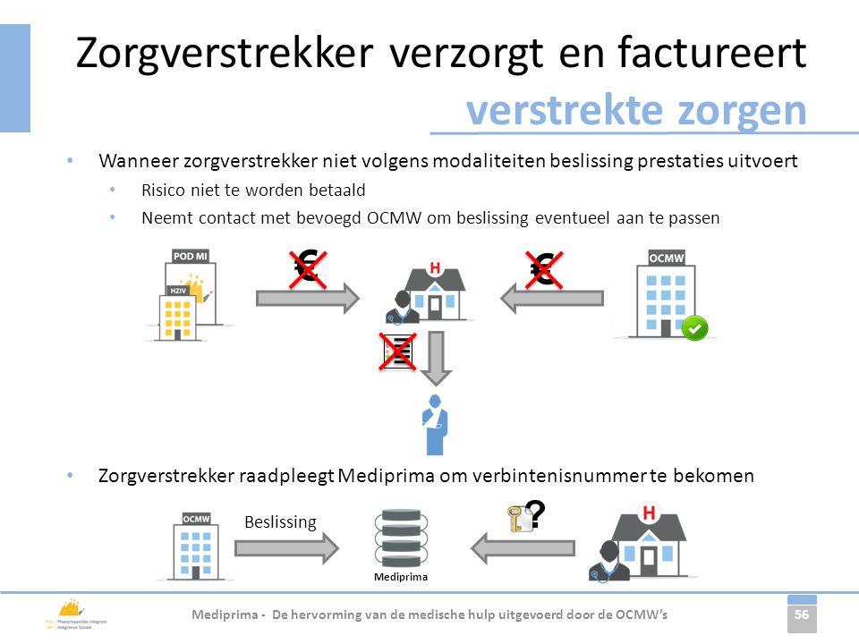 56 Zorgverstrekker verzorgt en factureert verstrekte zorgen Mediprima - De hervorming van de medische hulp uitgevoerd door de OCMW's Mediprima ? Besli