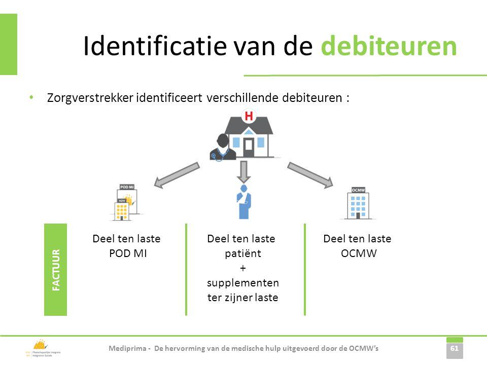 Identificatie van de debiteuren • Zorgverstrekker identificeert verschillende debiteuren : 61 Mediprima - De hervorming van de medische hulp uitgevoer