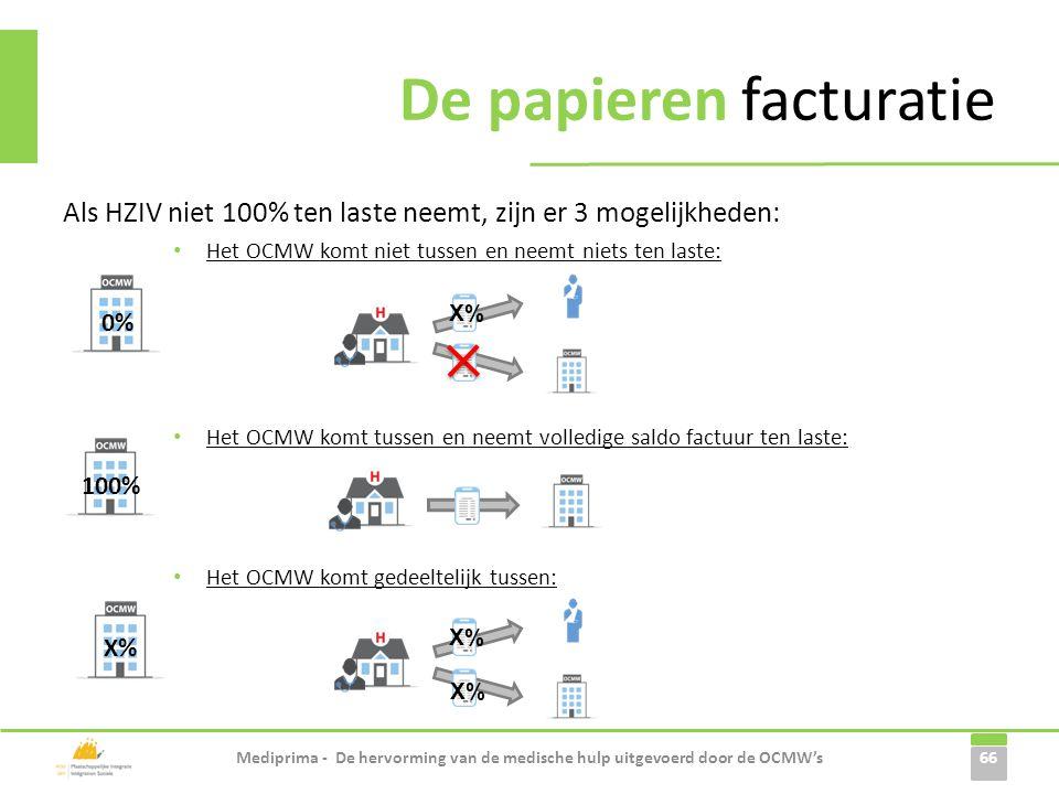 Als HZIV niet 100% ten laste neemt, zijn er 3 mogelijkheden: 66 De papieren facturatie Mediprima - De hervorming van de medische hulp uitgevoerd door