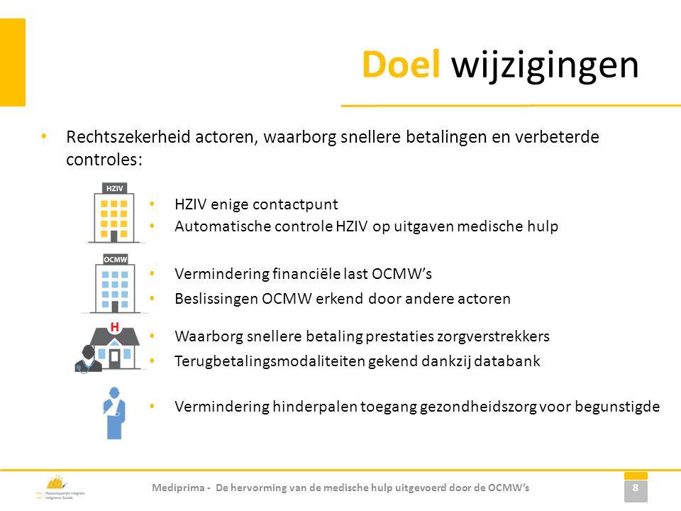 Waarborg voor tenlasteneming door het OCMW 29 Mediprima - De hervorming van de medische hulp uitgevoerd door de OCMW's Waarborg voor tenlasteneming is een beslissing waarvan het OCMW ten minste één zorgdekking heeft ingevoerd voor bepaalde periode.