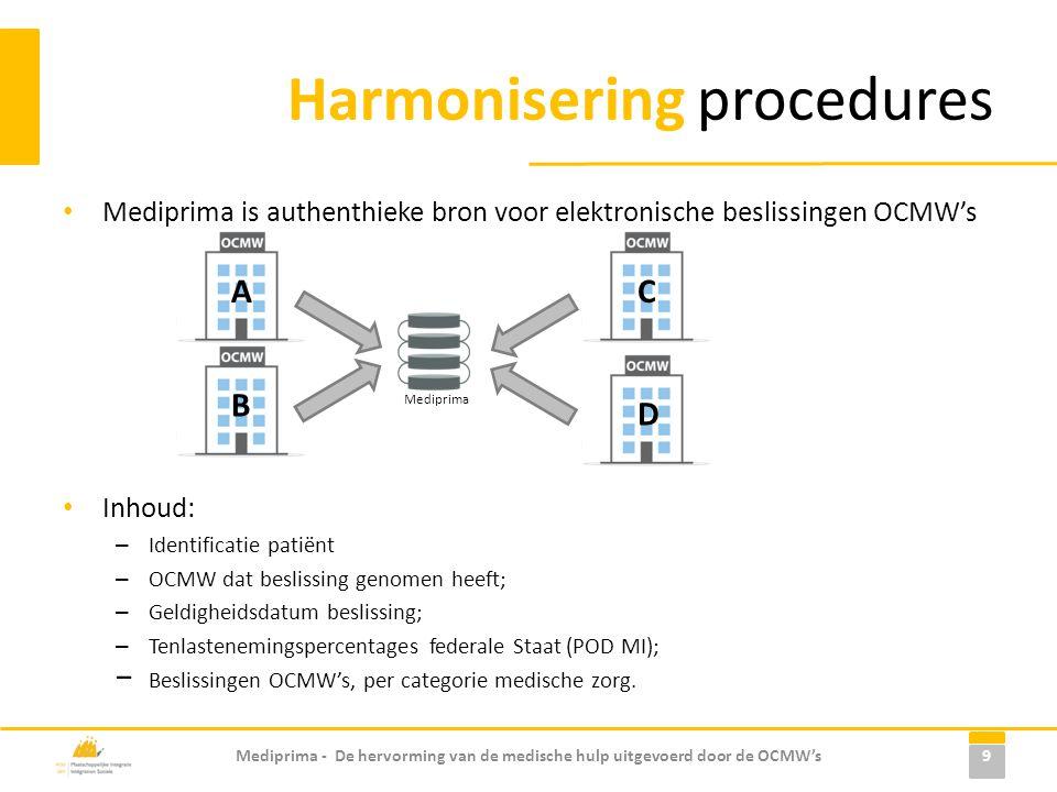 Harmonisering procedures • Mediprima is authenthieke bron voor elektronische beslissingen OCMW's • Inhoud: – Identificatie patiënt – OCMW dat beslissi