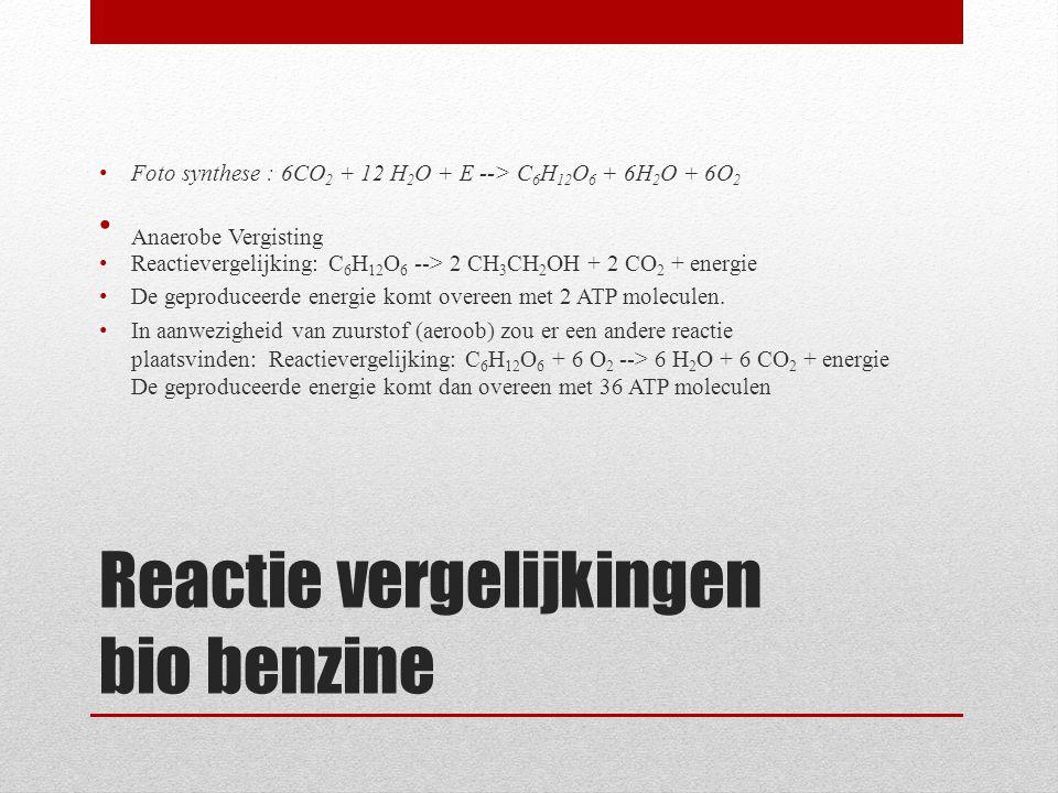 Reactie vergelijkingen bio benzine • Foto synthese : 6CO 2 + 12 H 2 O + E --> C 6 H 12 O 6 + 6H 2 O + 6O 2 • Anaerobe Vergisting • Reactievergelijking
