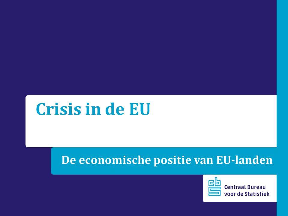 De economische positie van EU-landen Crisis in de EU
