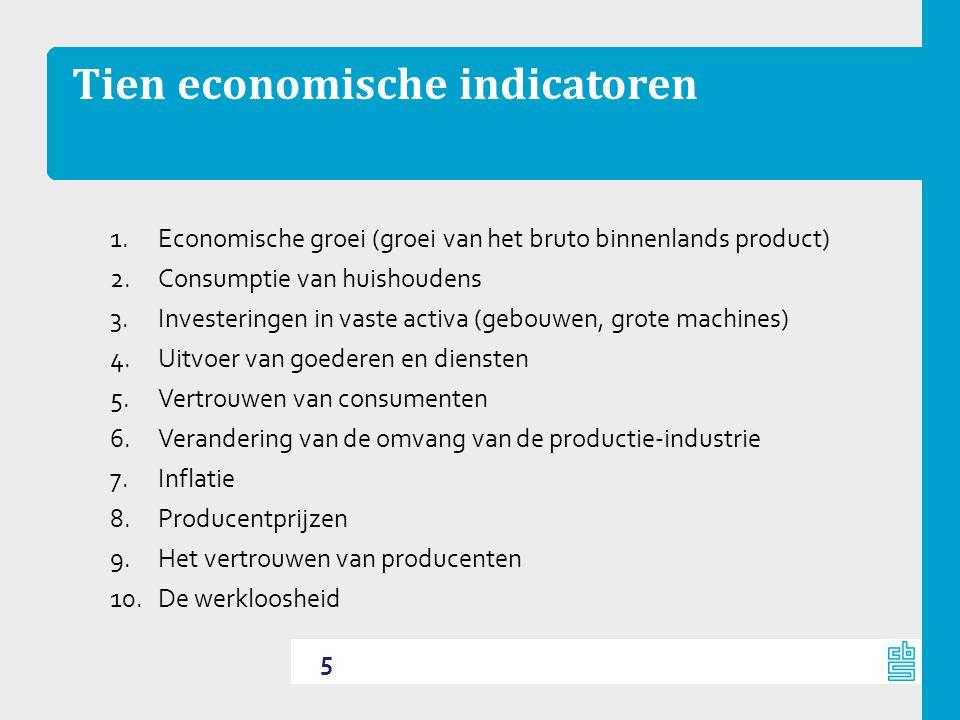 Tien economische indicatoren 1.Economische groei (groei van het bruto binnenlands product) 2.Consumptie van huishoudens 3.Investeringen in vaste activa (gebouwen, grote machines) 4.Uitvoer van goederen en diensten 5.Vertrouwen van consumenten 6.Verandering van de omvang van de productie-industrie 7.Inflatie 8.Producentprijzen 9.Het vertrouwen van producenten 10.De werkloosheid 5