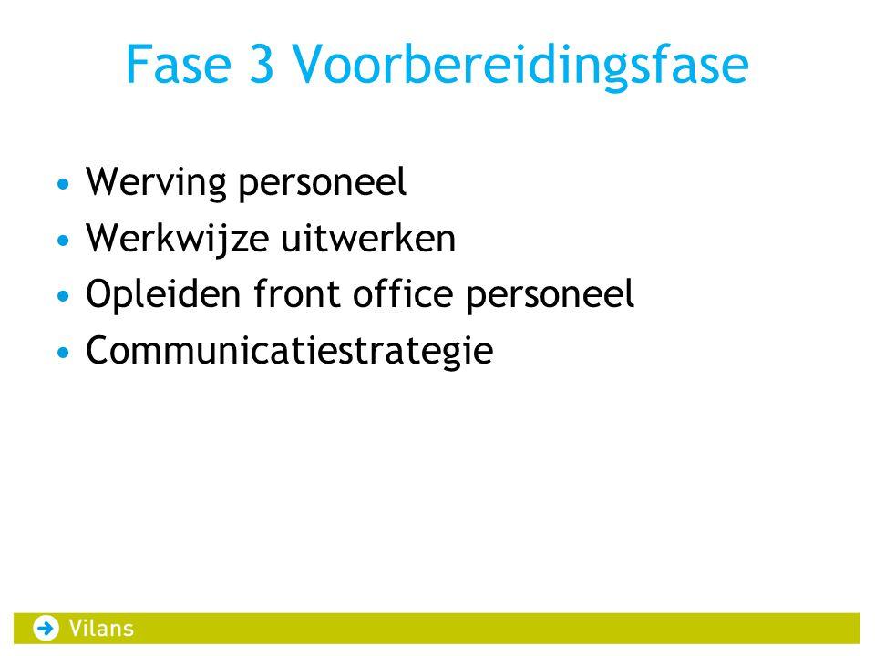 Fase 3 Voorbereidingsfase •Werving personeel •Werkwijze uitwerken •Opleiden front office personeel •Communicatiestrategie