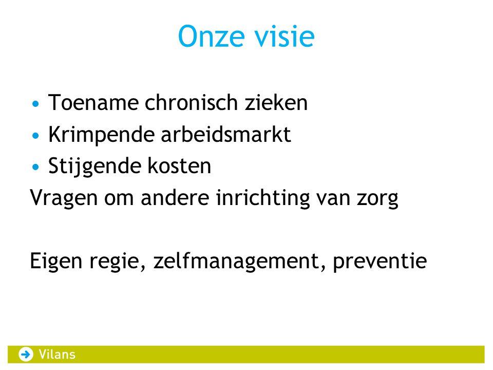 Opbouw handreiking •Opzet inloopfunctie in 5 fasen –Initiatieffase –Ontwerpfase –Voorbereidingsfase –Uitvoeringsfase –Uitbouw/monitoringsfase •Succesfactoren en barrières