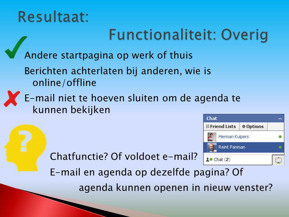 Andere startpagina op werk of thuis Berichten achterlaten bij anderen, wie is online/offline E-mail niet te hoeven sluiten om de agenda te kunnen bekijken Chatfunctie.