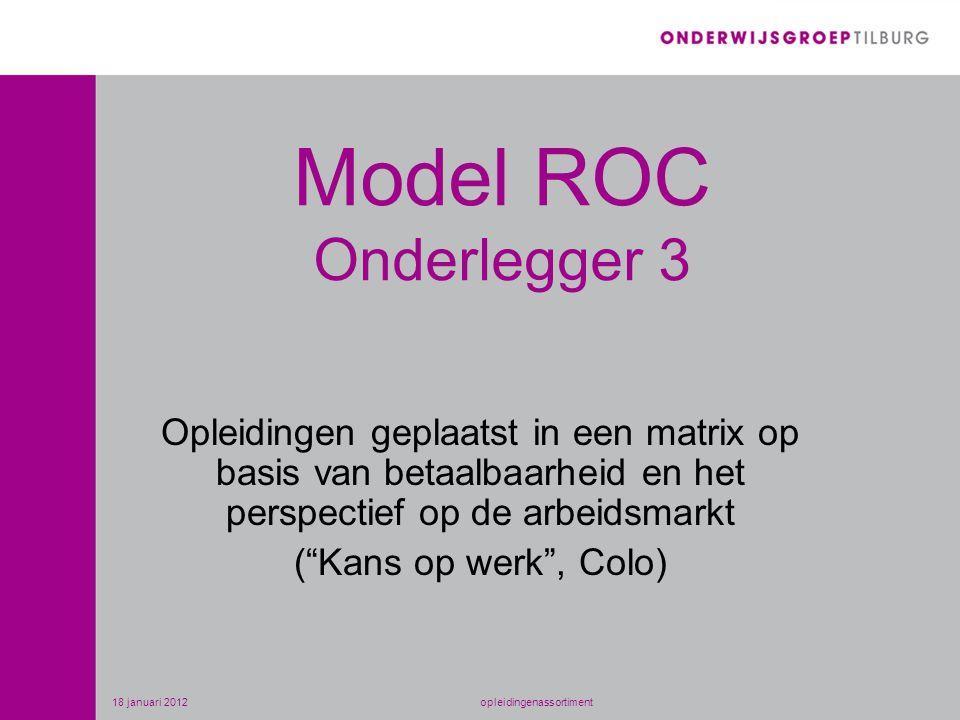 Opleidingen geplaatst in een matrix op basis van betaalbaarheid en het perspectief op de arbeidsmarkt ( Kans op werk , Colo) Model ROC Onderlegger 3 18 januari 2012opleidingenassortiment