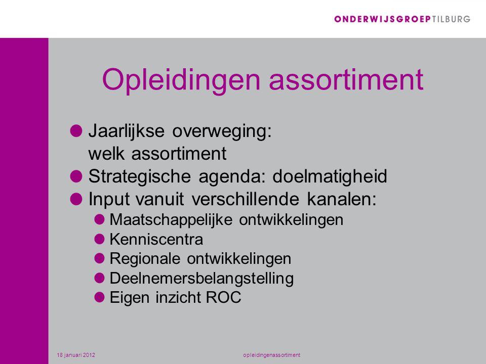 Opleidingen assortiment Jaarlijkse overweging: welk assortiment Strategische agenda: doelmatigheid Input vanuit verschillende kanalen: Maatschappelijk