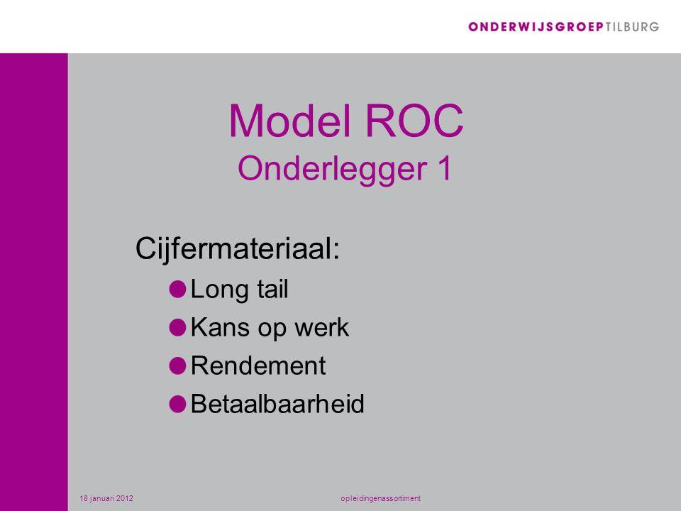 Model ROC Onderlegger 1 Cijfermateriaal: Long tail Kans op werk Rendement Betaalbaarheid 18 januari 2012opleidingenassortiment