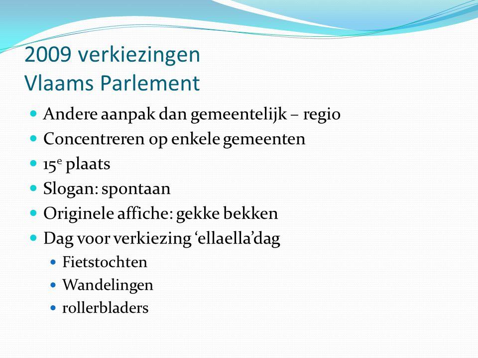 2009 verkiezingen Vlaams Parlement  Andere aanpak dan gemeentelijk – regio  Concentreren op enkele gemeenten  15 e plaats  Slogan: spontaan  Originele affiche: gekke bekken  Dag voor verkiezing 'ellaella'dag  Fietstochten  Wandelingen  rollerbladers