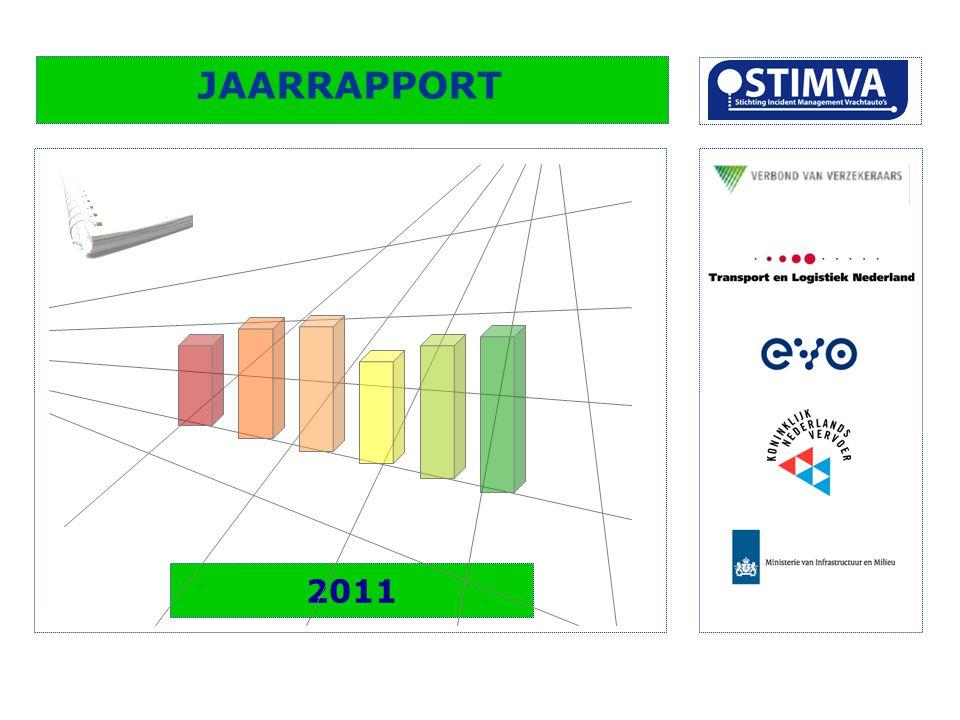 2011 JAARRAPPORT