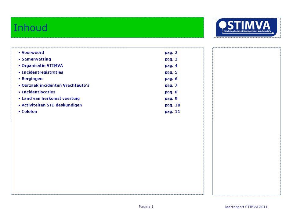 Inhoud Jaarrapport STIMVA 2011 •Voorwoordpag.2 •Samenvatting pag.