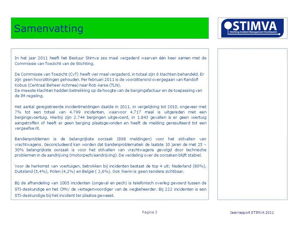 Samenvatting Jaarrapport STIMVA 2011 Pagina 3 In het jaar 2011 heeft het Bestuur Stimva zes maal vergaderd waarvan één keer samen met de Commissie van Toezicht van de Stichting.