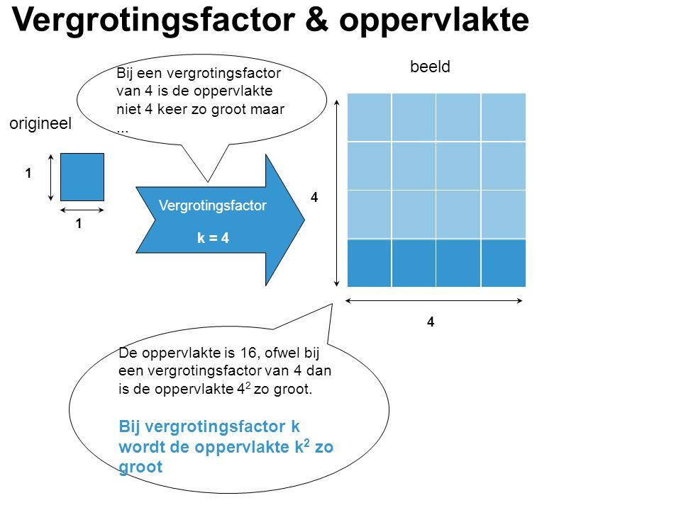 Vergrotingsfactor & oppervlakte Vergrotingsfactor k = 4 1 1 4 4 Bij een vergrotingsfactor van 4 is de oppervlakte niet 4 keer zo groot maar... De oppe