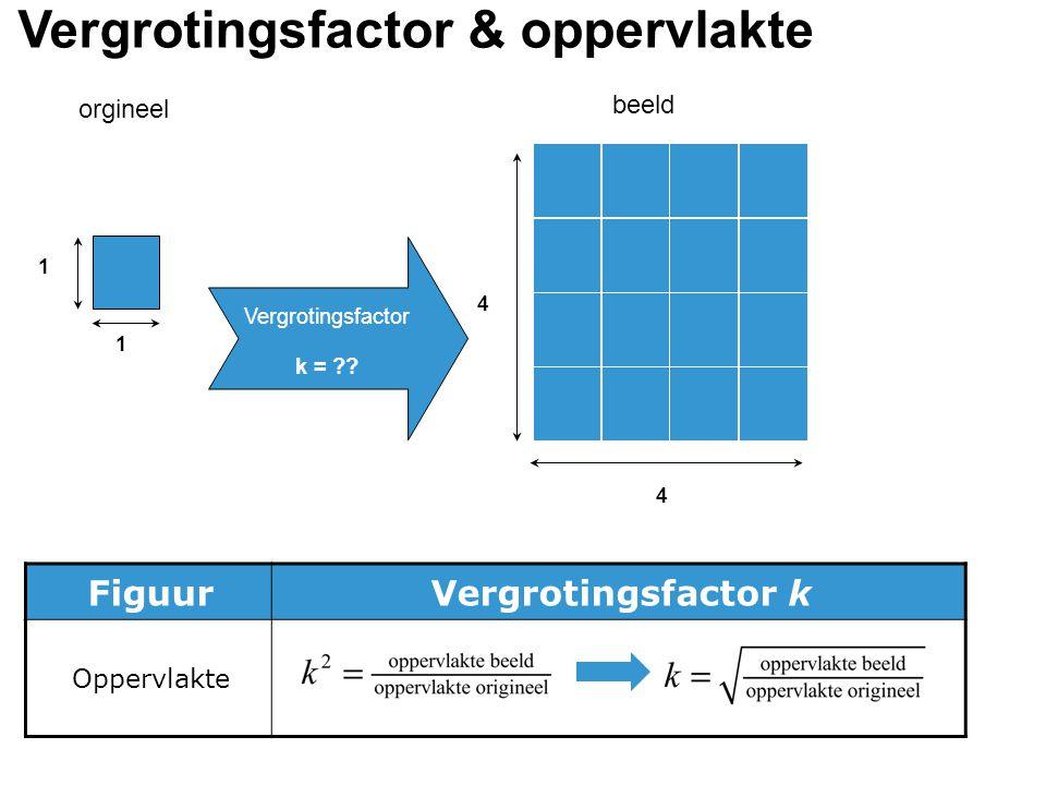 Vergrotingsfactor & oppervlakte Vergrotingsfactor k = ?? 1 1 4 4 FiguurVergrotingsfactor k Oppervlakte beeld orgineel