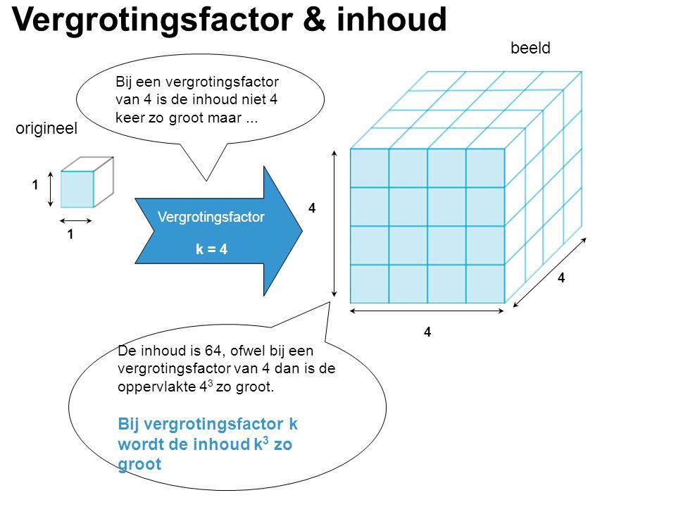Vergrotingsfactor & inhoud Bij een vergrotingsfactor van 4 is de inhoud niet 4 keer zo groot maar... De inhoud is 64, ofwel bij een vergrotingsfactor
