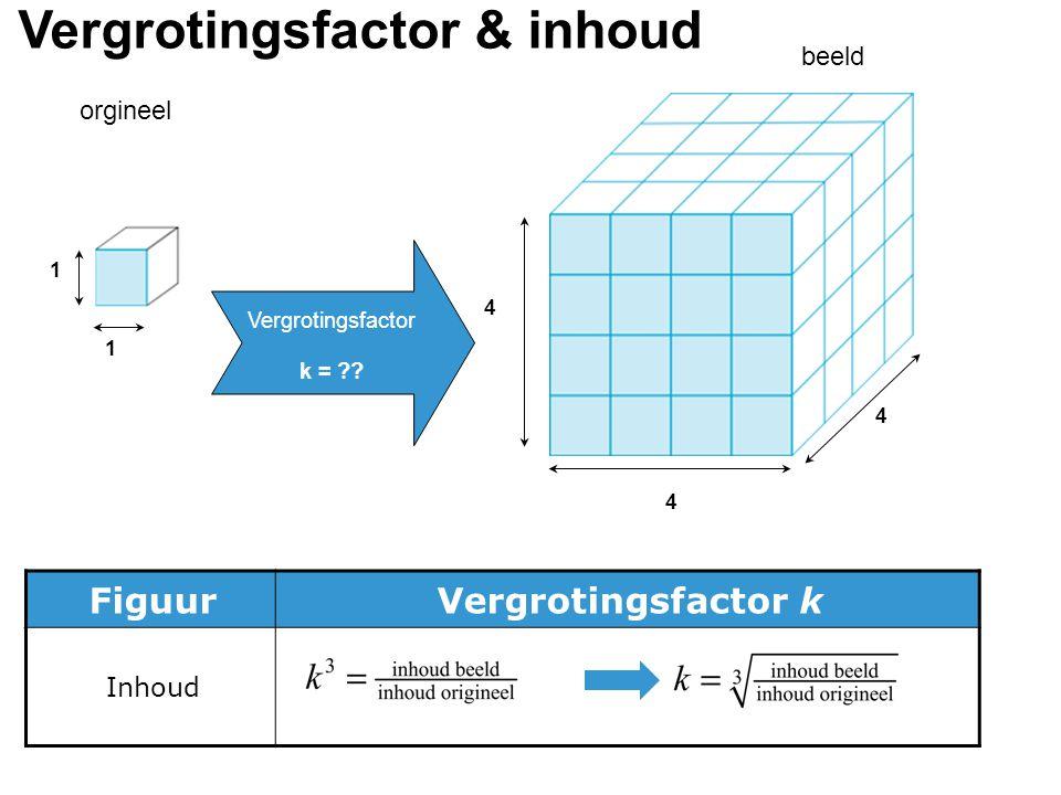 Vergrotingsfactor & inhoud Vergrotingsfactor k = ?? 1 1 4 4 beeld orgineel 4 FiguurVergrotingsfactor k Inhoud