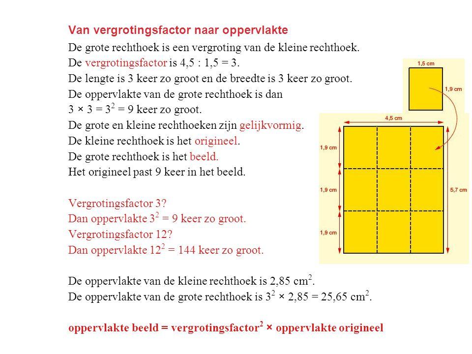 Van vergrotingsfactor naar oppervlakte De grote rechthoek is een vergroting van de kleine rechthoek. De vergrotingsfactor is 4,5 : 1,5 = 3. De lengte