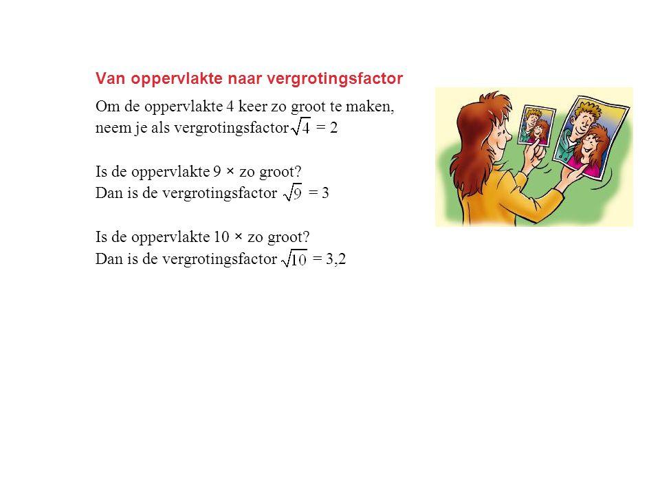 Van oppervlakte naar vergrotingsfactor Om de oppervlakte 4 keer zo groot te maken, neem je als vergrotingsfactor = 2 Is de oppervlakte 9 × zo groot? D